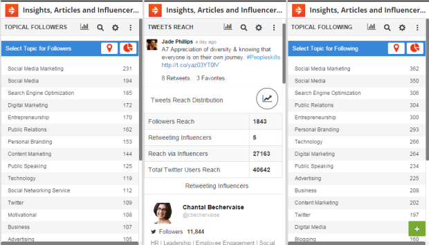 Right Relevance Hootsuite app - Tweet Analysis