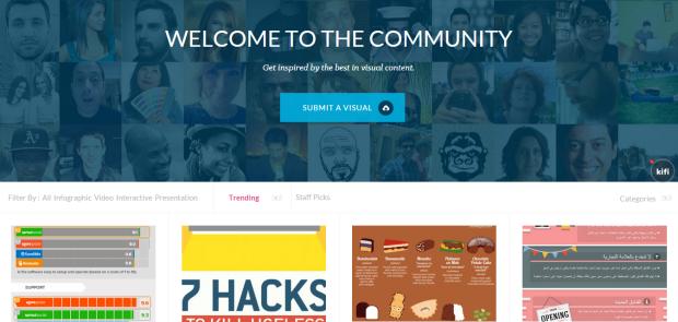 visually community